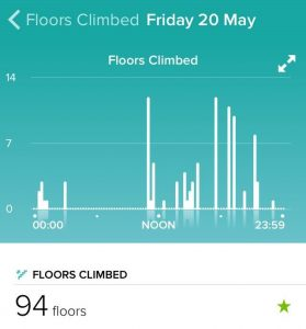 Fitbit 94 floors climbed