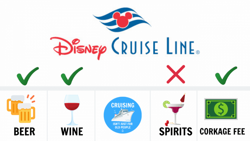 Can You Bring Alcohol On A Disney Cruise