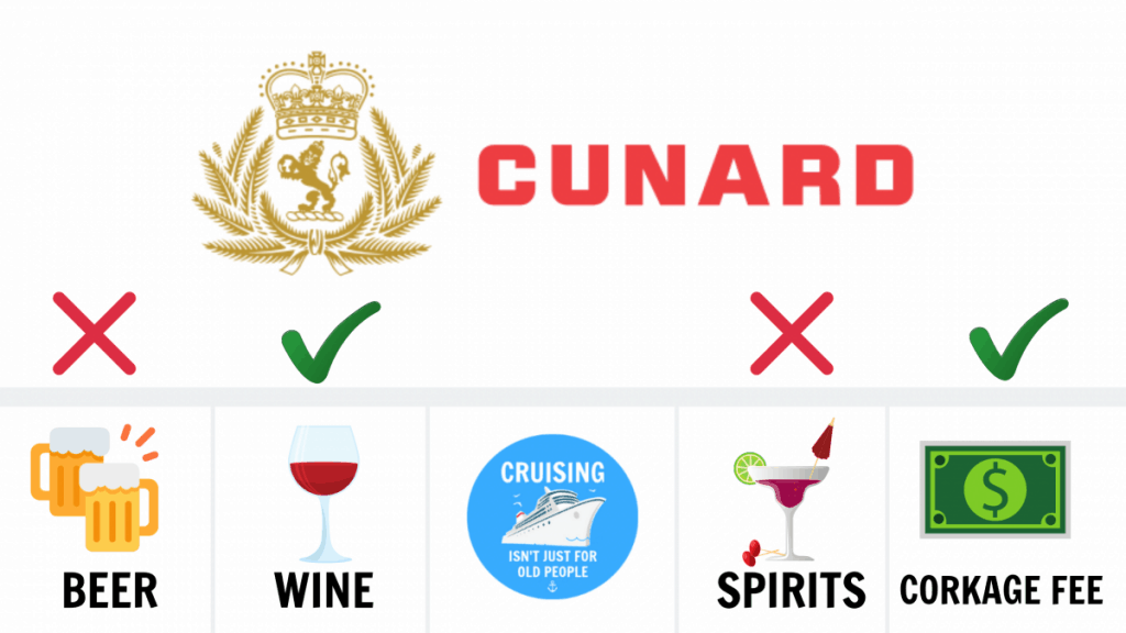 Can You Bring Alcohol On A Cunard Cruise Beer Wine Spirits