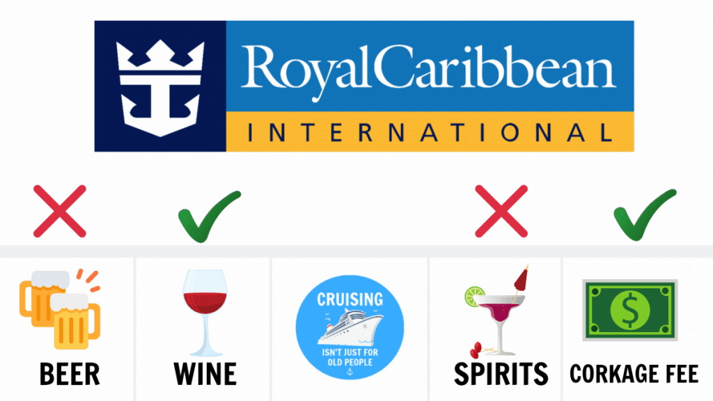 Can You Bring Alcohol On A Royal Caribbean Cruise Beer Wine Spirits