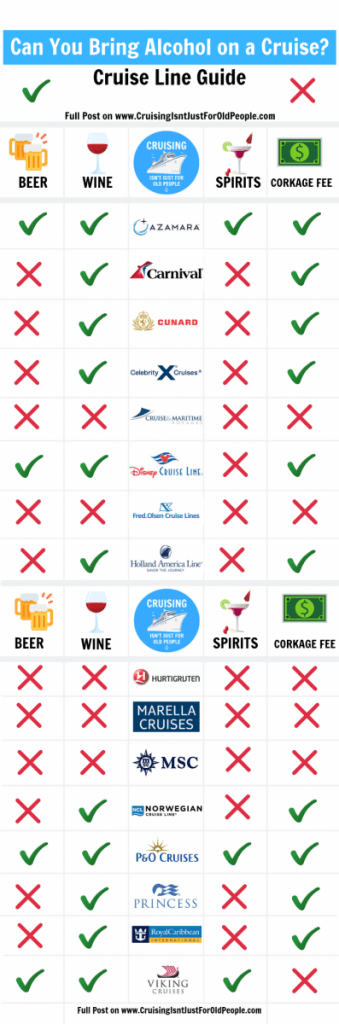 Can You Take Alcohol On A Cruise? Guide To Cruise Lines, Drinking Ages and Alcohol FAQs