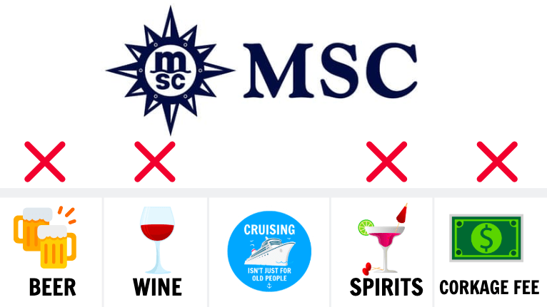 Can You Take Alcohol On a MSC Cruise? Beer Wine Spirits