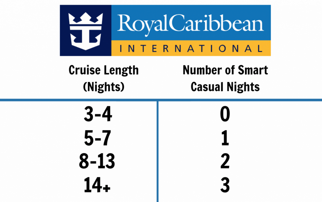 Royal Caribbean How Many Smart Casual Nights