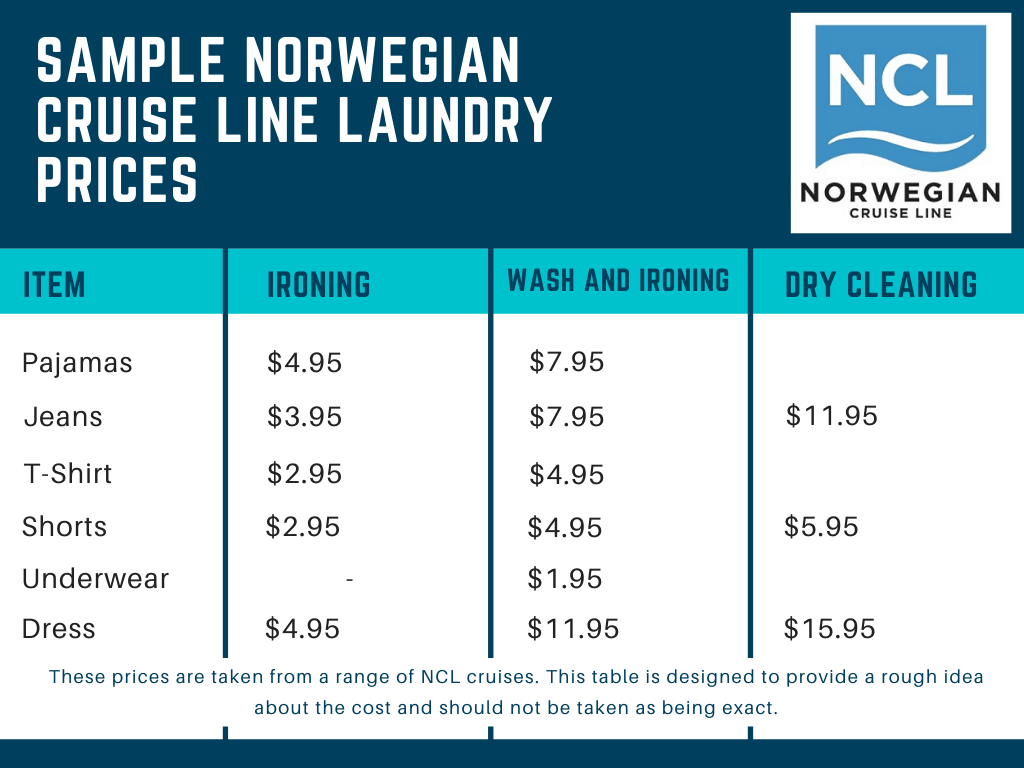 Sample Norwegian Cruise Line Laundry Prices