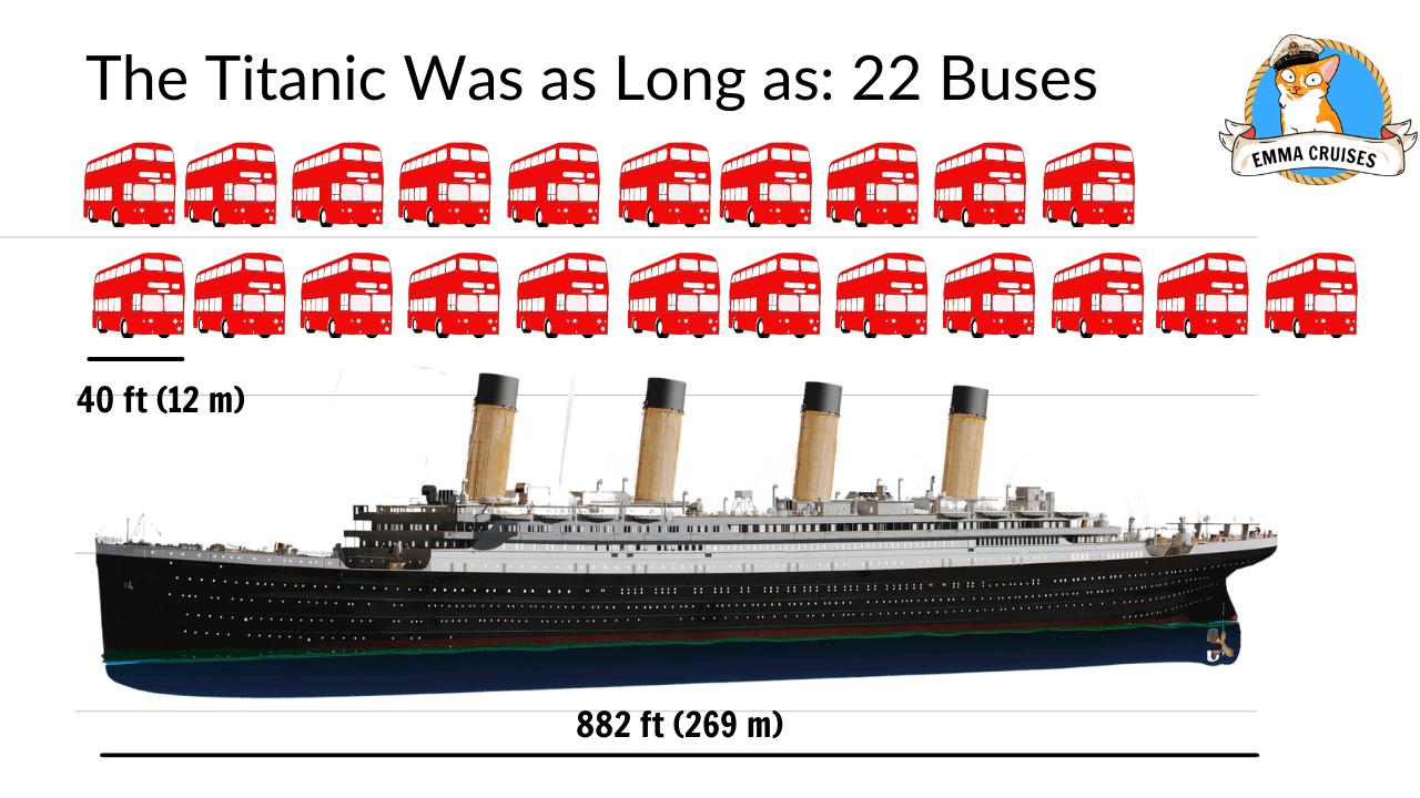 The titanic was as long as 22 buses, titanic size comparison