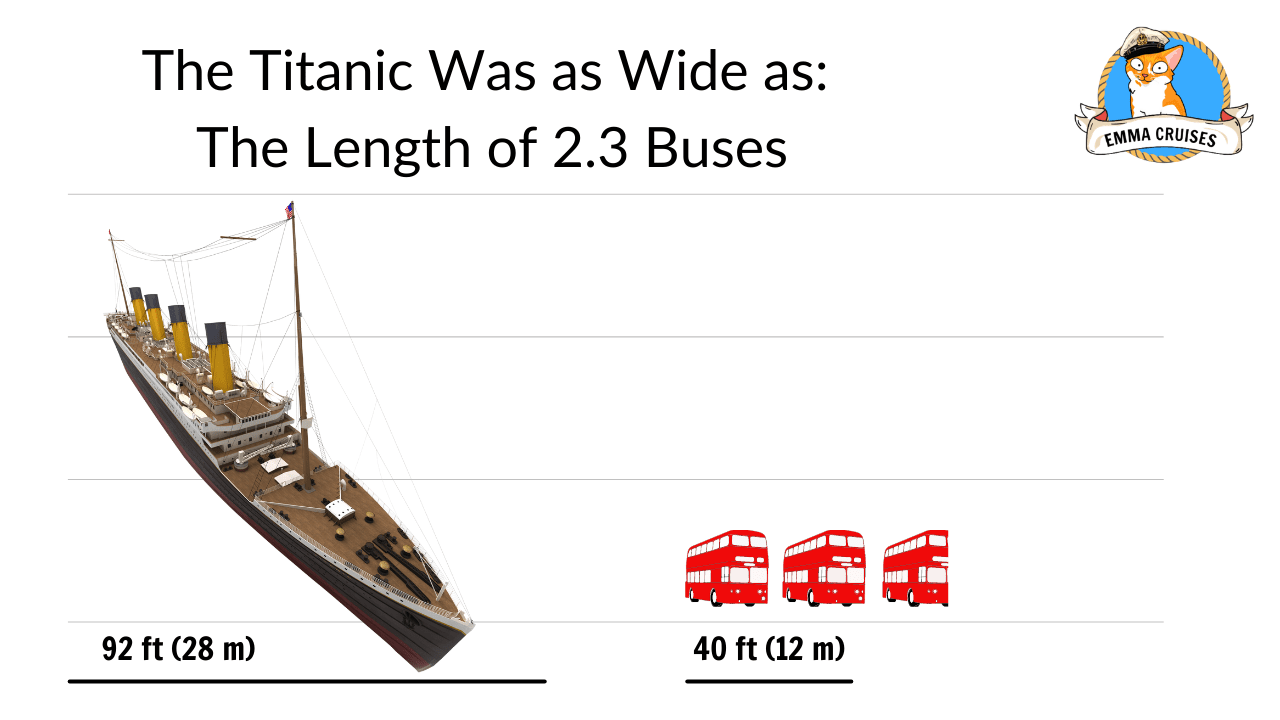 The titanic was as wide as 2.3 buses, titanic size comparison