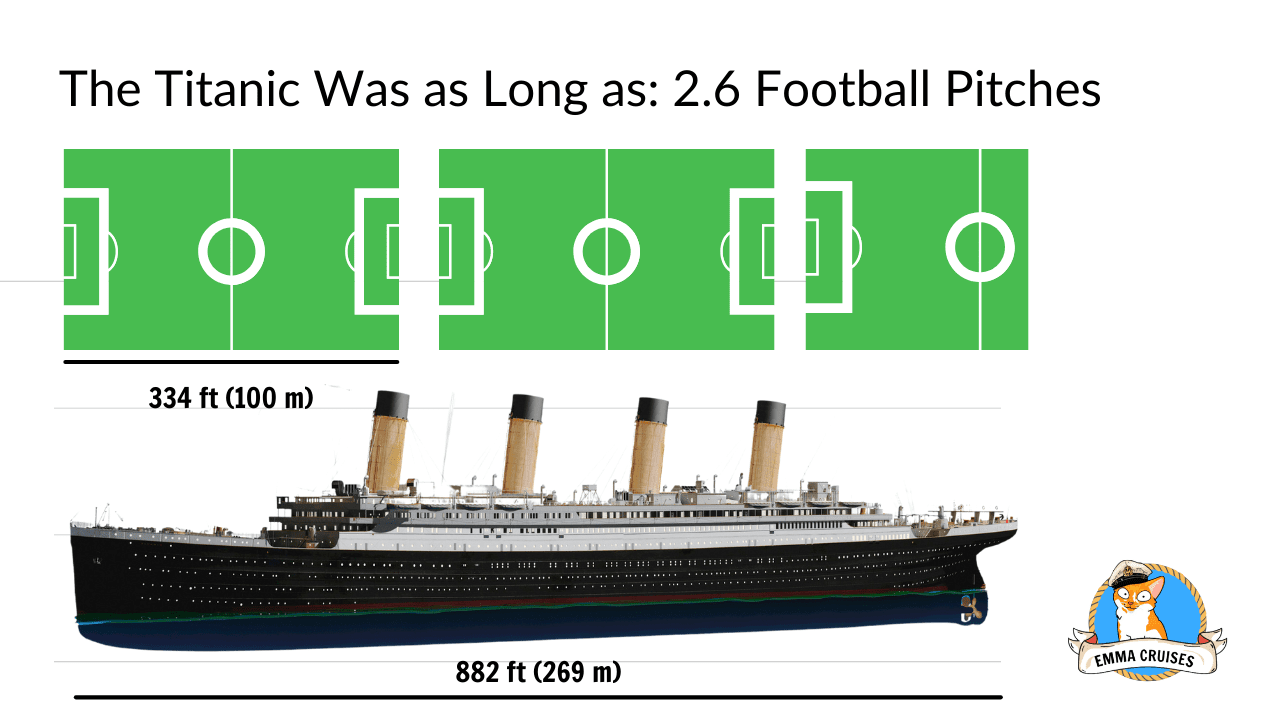 The titanic was as long as 2.6 football pitches, titanic size comparison