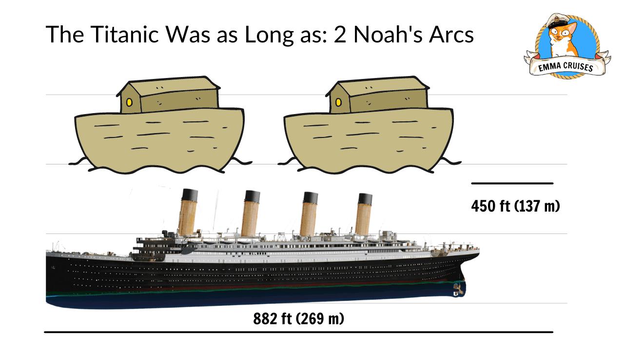 titanic size comparison the titanic was as long as 2 noah's arcs