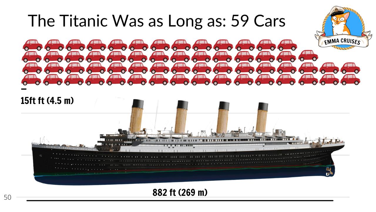 titanic compared to a car size comparison