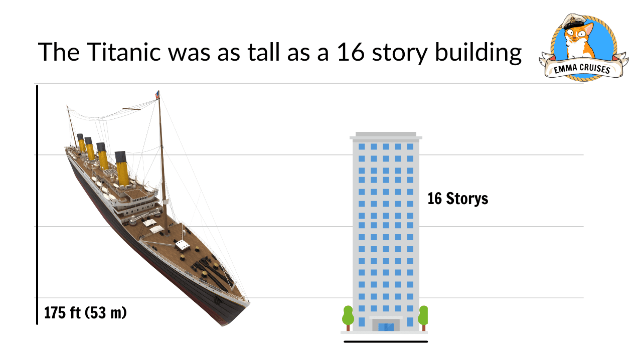 titanic compared to a building 16 storys high