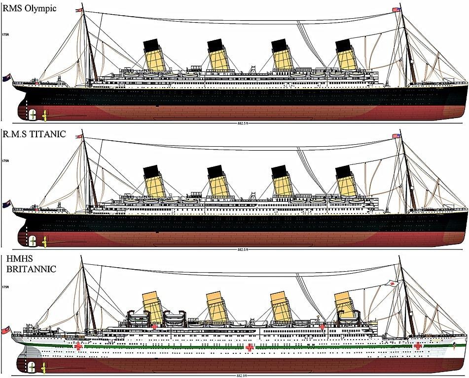 Titanic v Olympic v Britannic Size Comparison