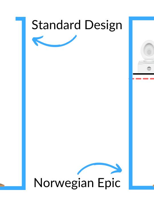 Norwegian Epic Bathroom Diagram Toilet Shower and Sink